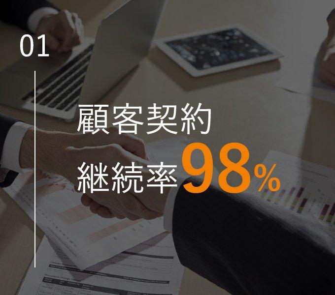 顧客契約継続率98%